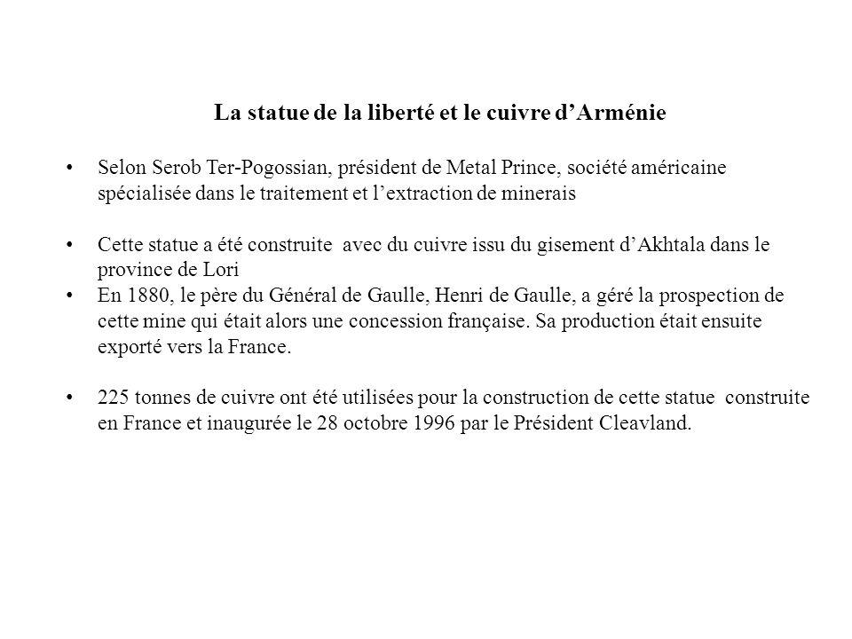 La statue de la liberté et le cuivre d'Arménie