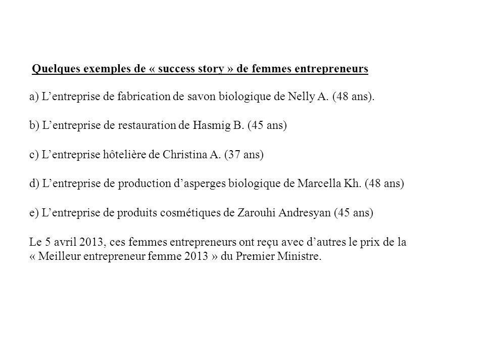 Quelques exemples de « success story » de femmes entrepreneurs a) L'entreprise de fabrication de savon biologique de Nelly A.