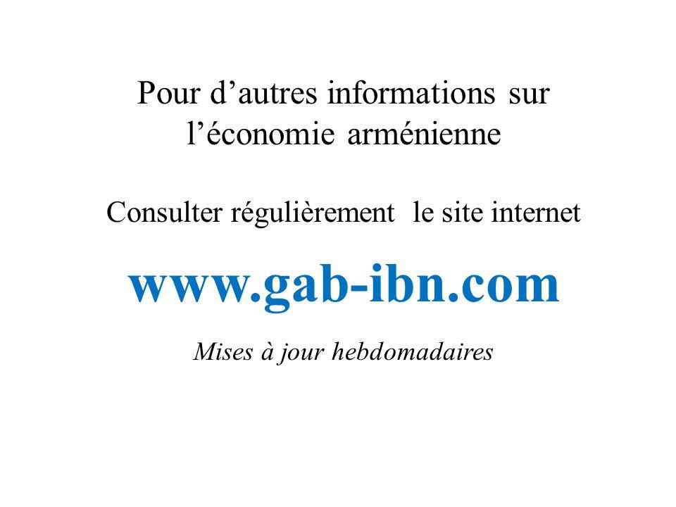 www.gab-ibn.com Pour d'autres informations sur l'économie arménienne