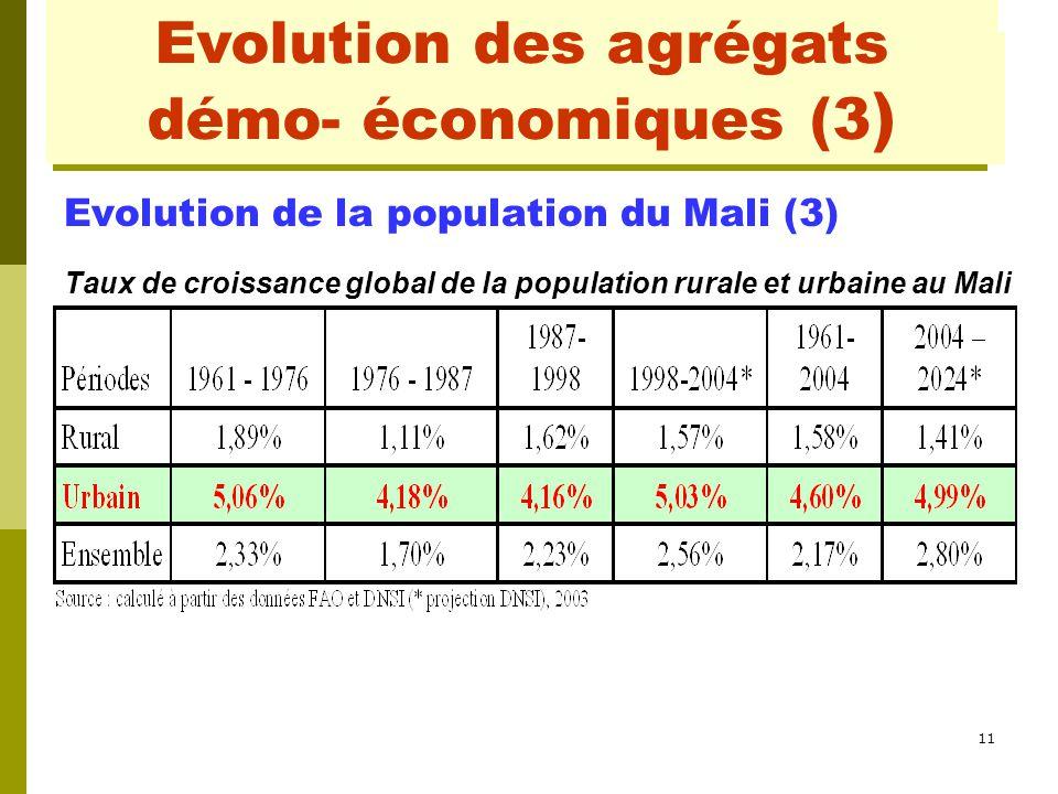 Evolution des agrégats démo- économiques (2)