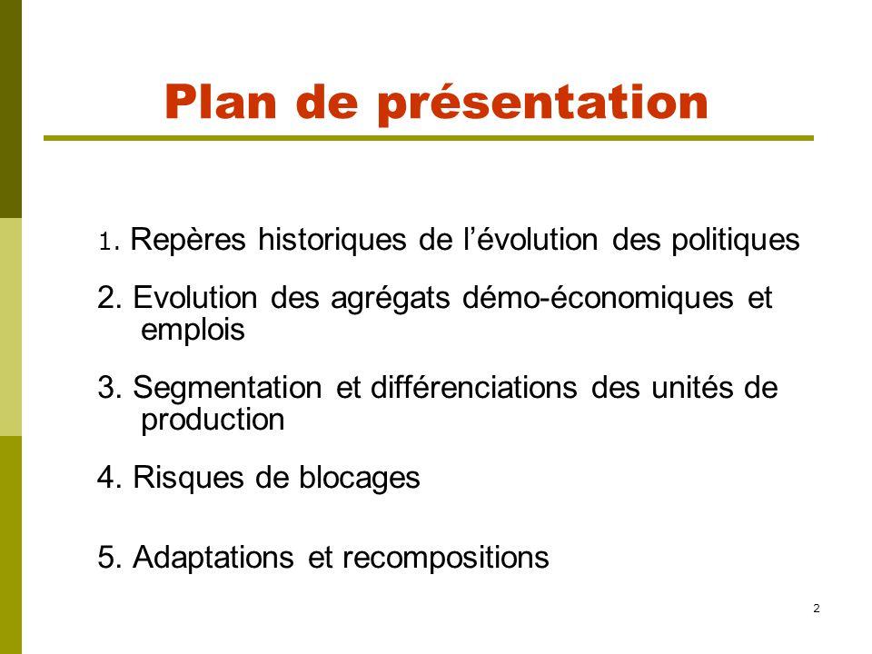 Plan de présentation 1. Repères historiques de l'évolution des politiques. 2. Evolution des agrégats démo-économiques et emplois.