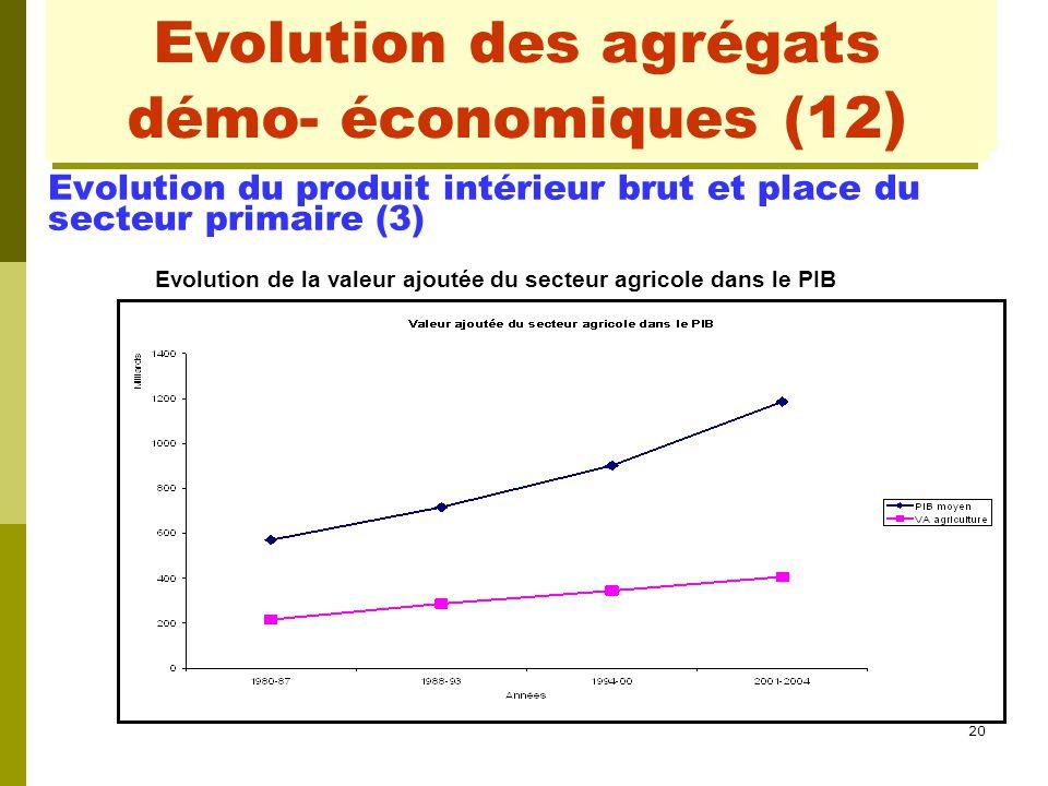 Evolution des agrégats démo- économiques(2)