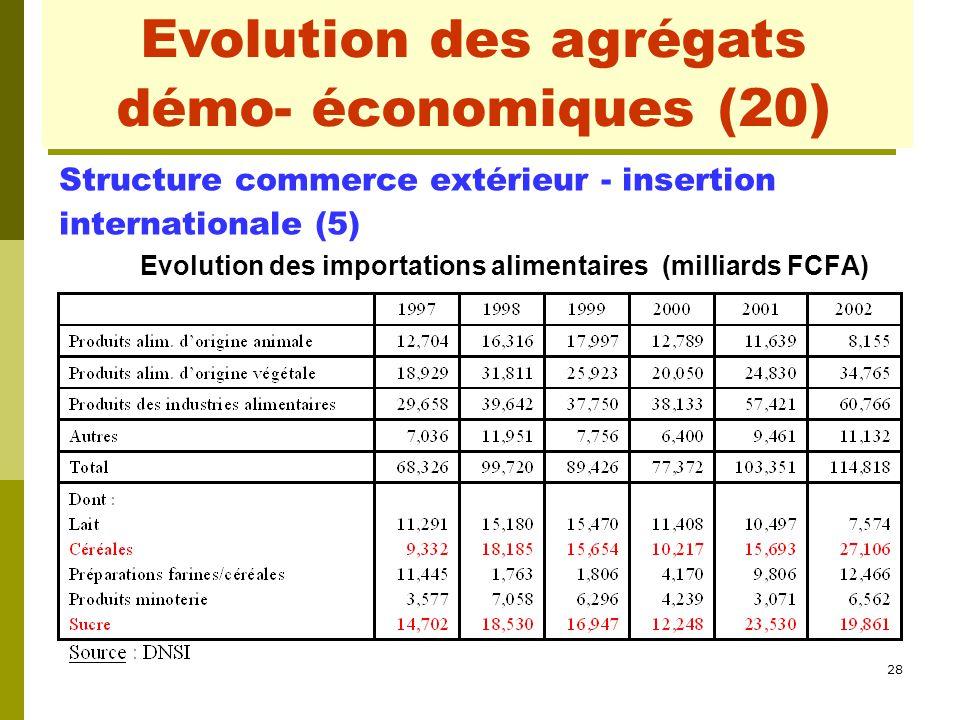 Evolution des agrégats démo- économiques (3)