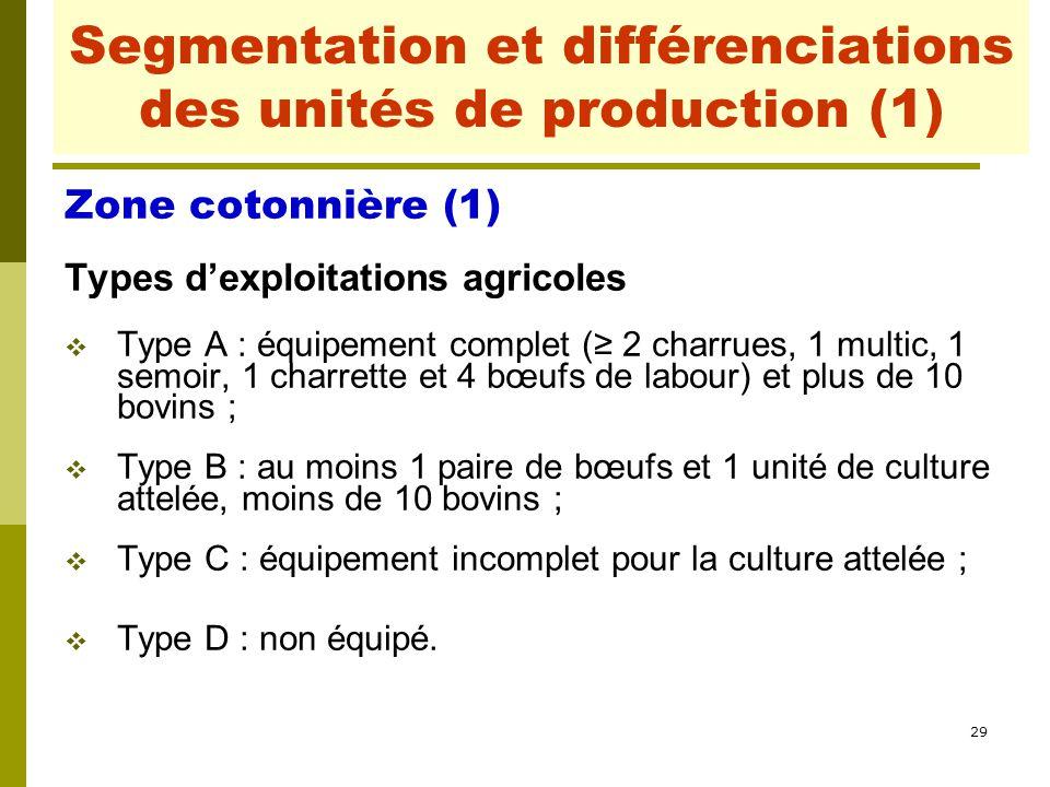 Segmentation et différenciations des unités de production (1)