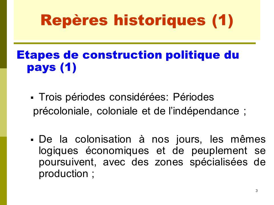 Repères historiques (1)