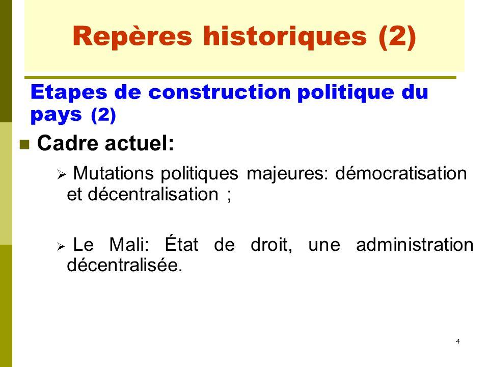 Repères historiques (2)