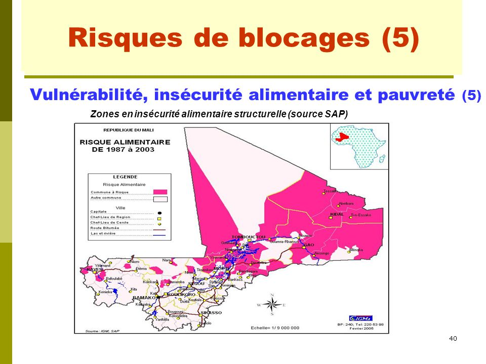 Risques de blocages (5) Risques de blocages (1)