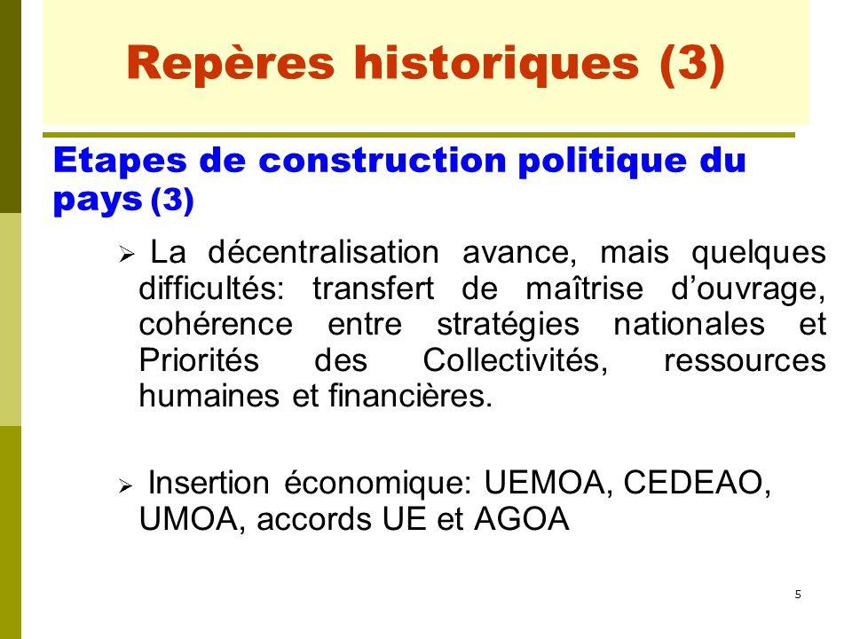 Repères historiques (3)