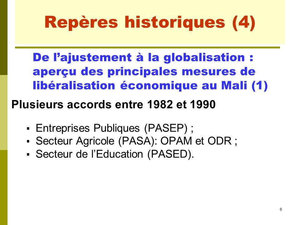 Repères historiques (4)