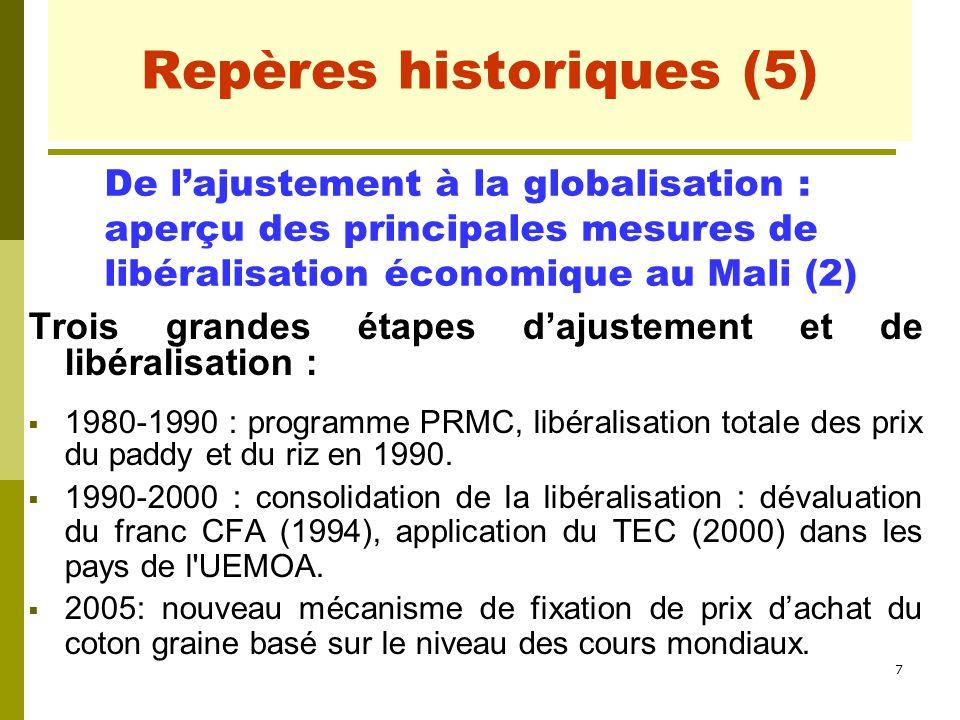Repères historiques (5)