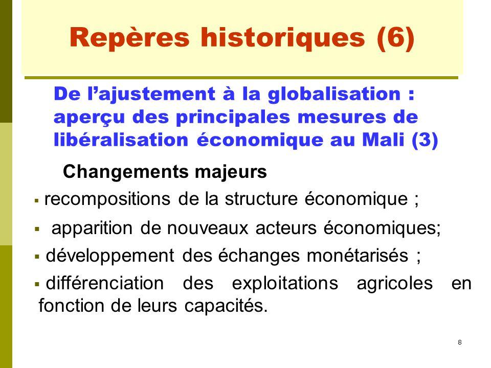 Repères historiques (6)