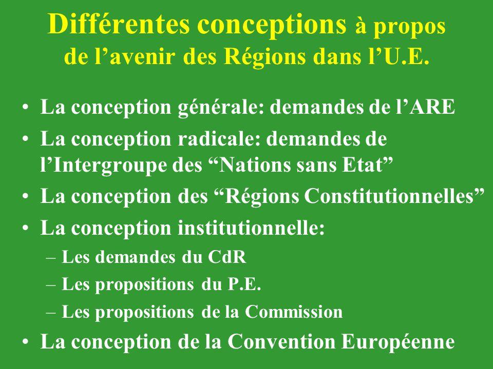 Différentes conceptions à propos de l'avenir des Régions dans l'U.E.