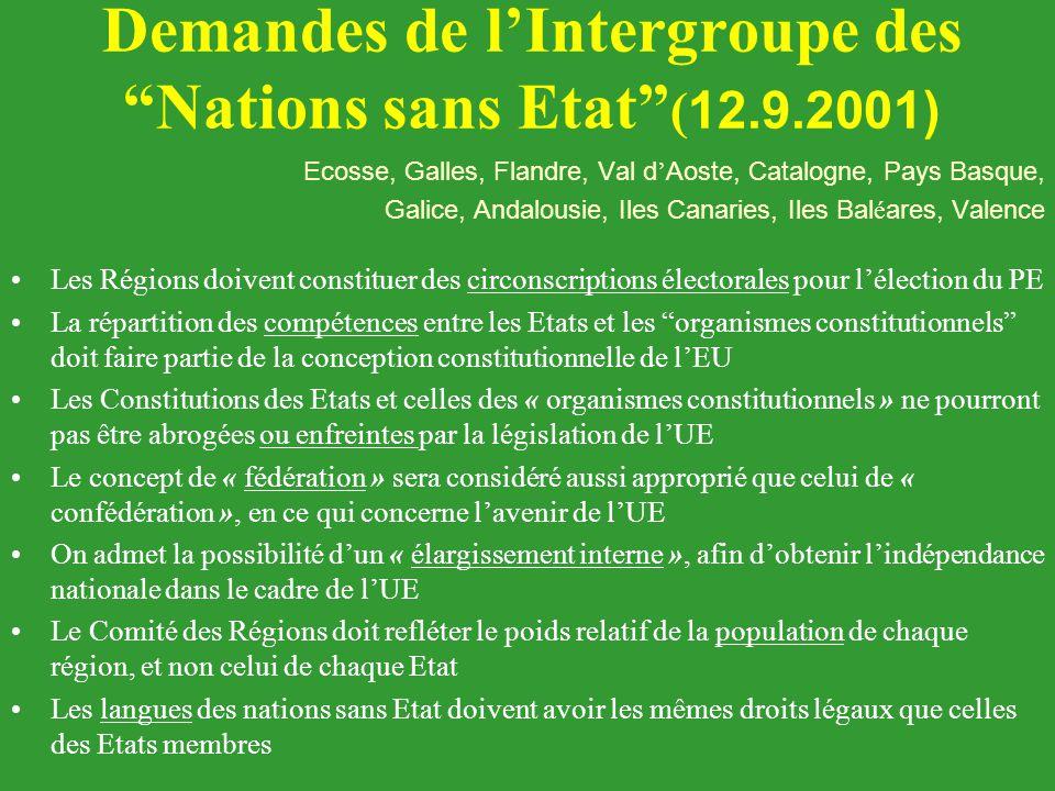 Demandes de l'Intergroupe des Nations sans Etat (12.9.2001)