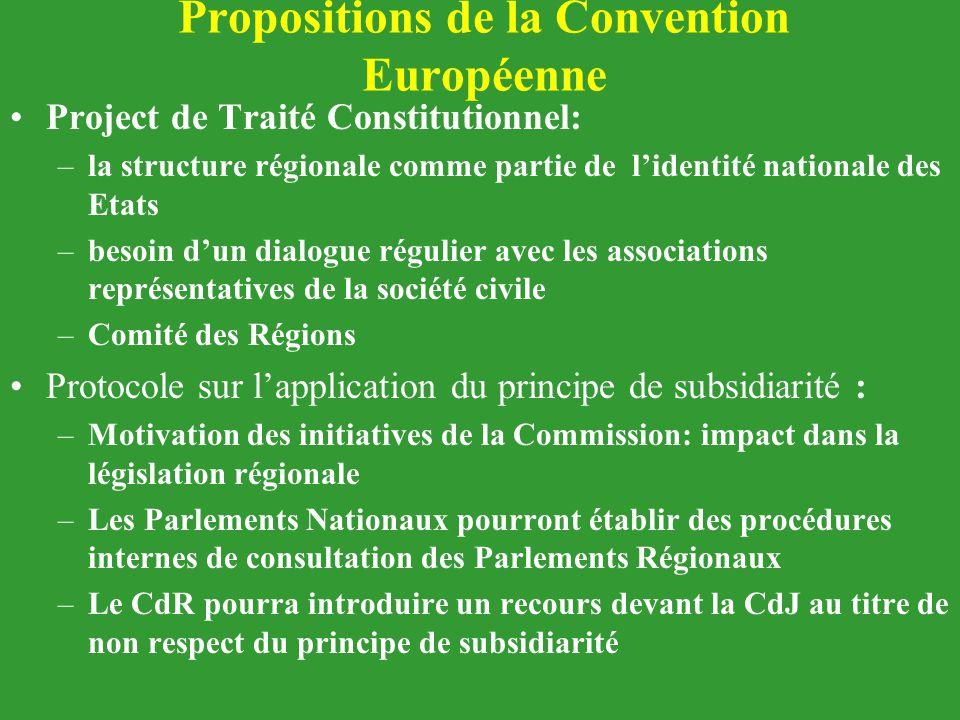 Propositions de la Convention Européenne