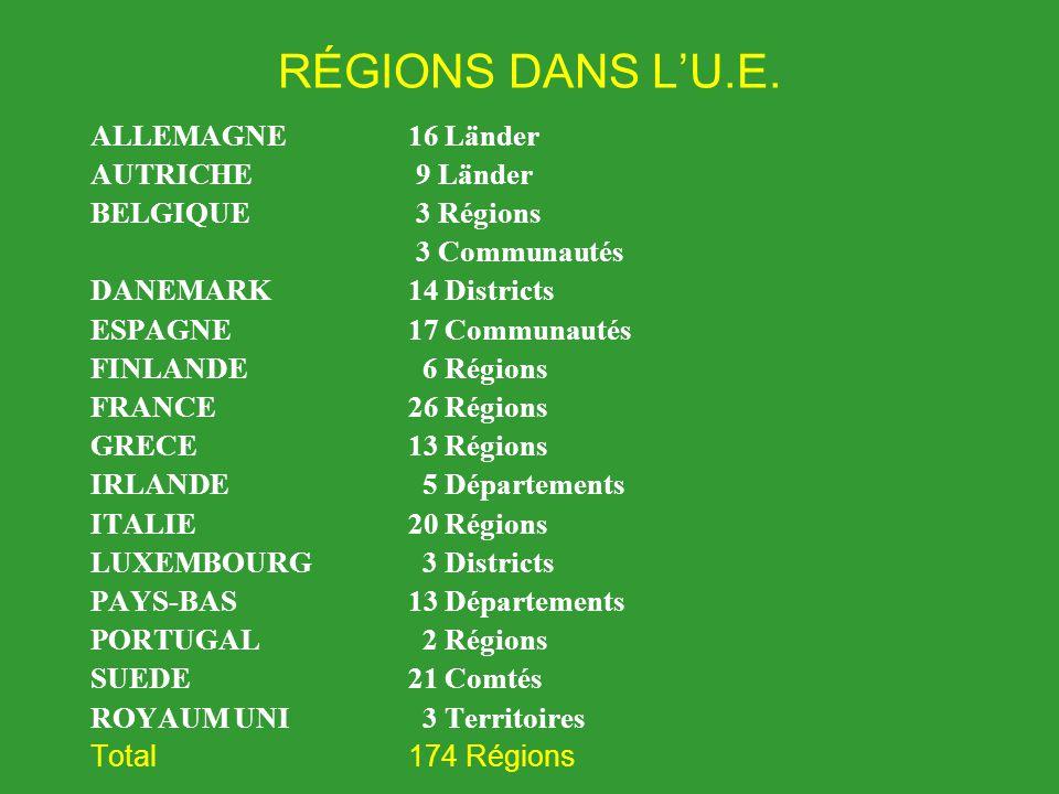 RÉGIONS DANS L'U.E. ALLEMAGNE 16 Länder AUTRICHE 9 Länder