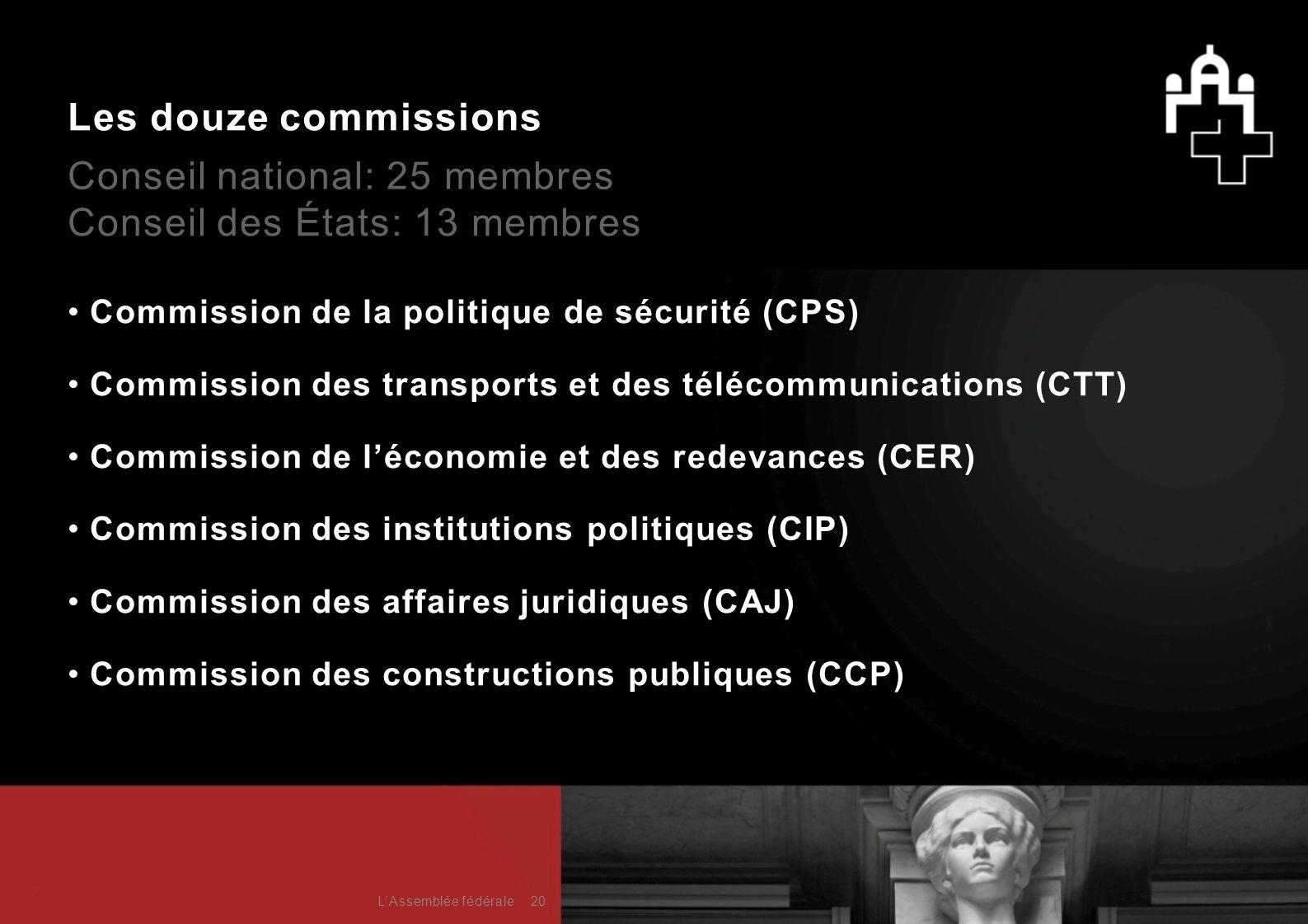 Conseil national: 25 membres Conseil des États: 13 membres