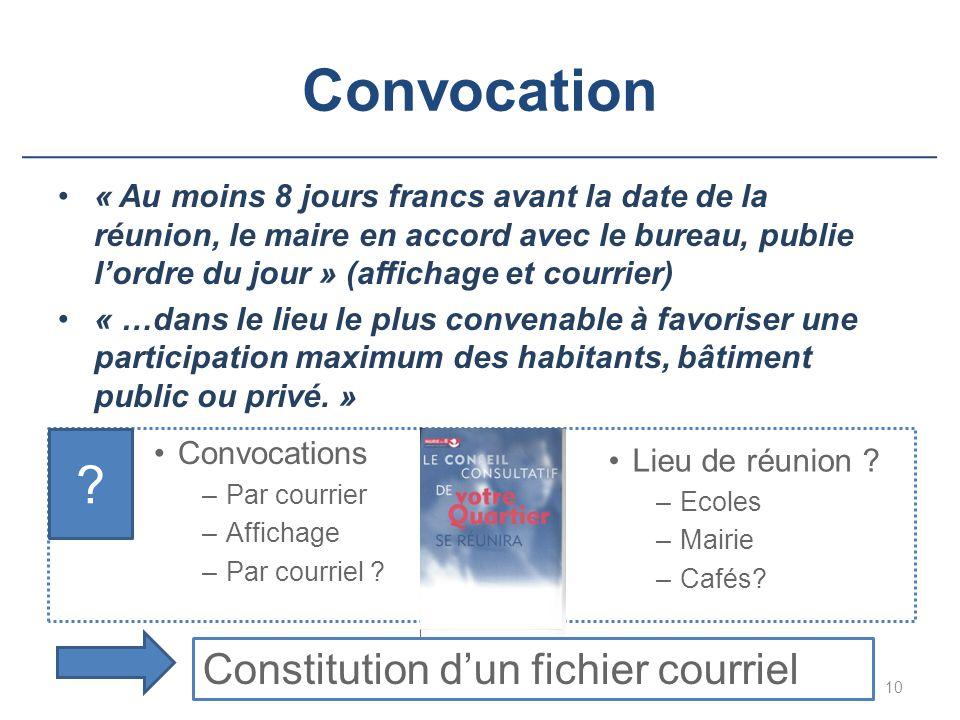 Convocation Constitution d'un fichier courriel