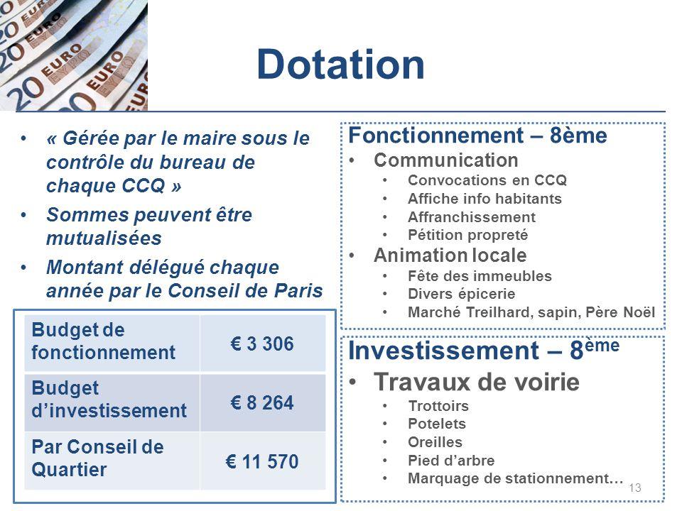 Dotation Investissement – 8ème Travaux de voirie Fonctionnement – 8ème