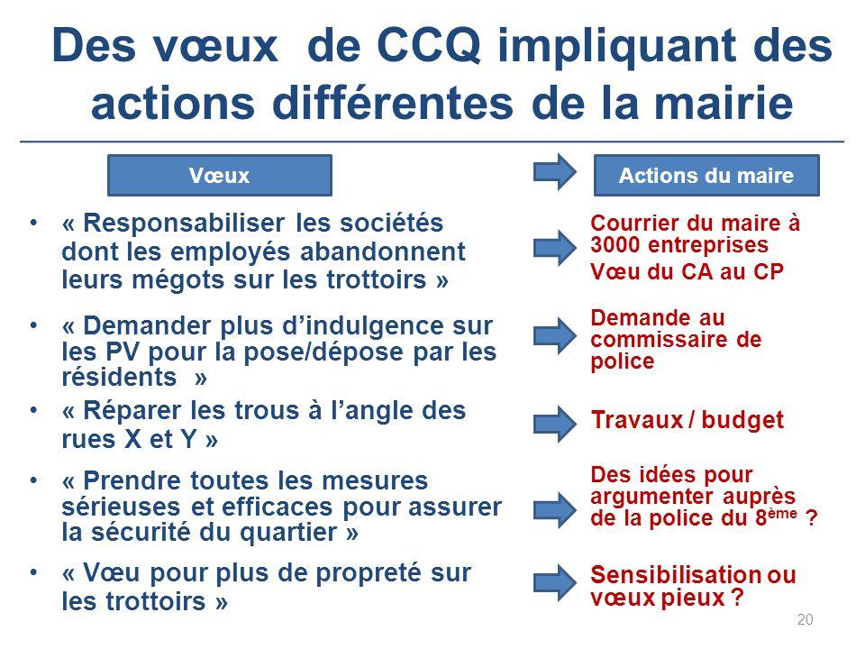 Des vœux de CCQ impliquant des actions différentes de la mairie