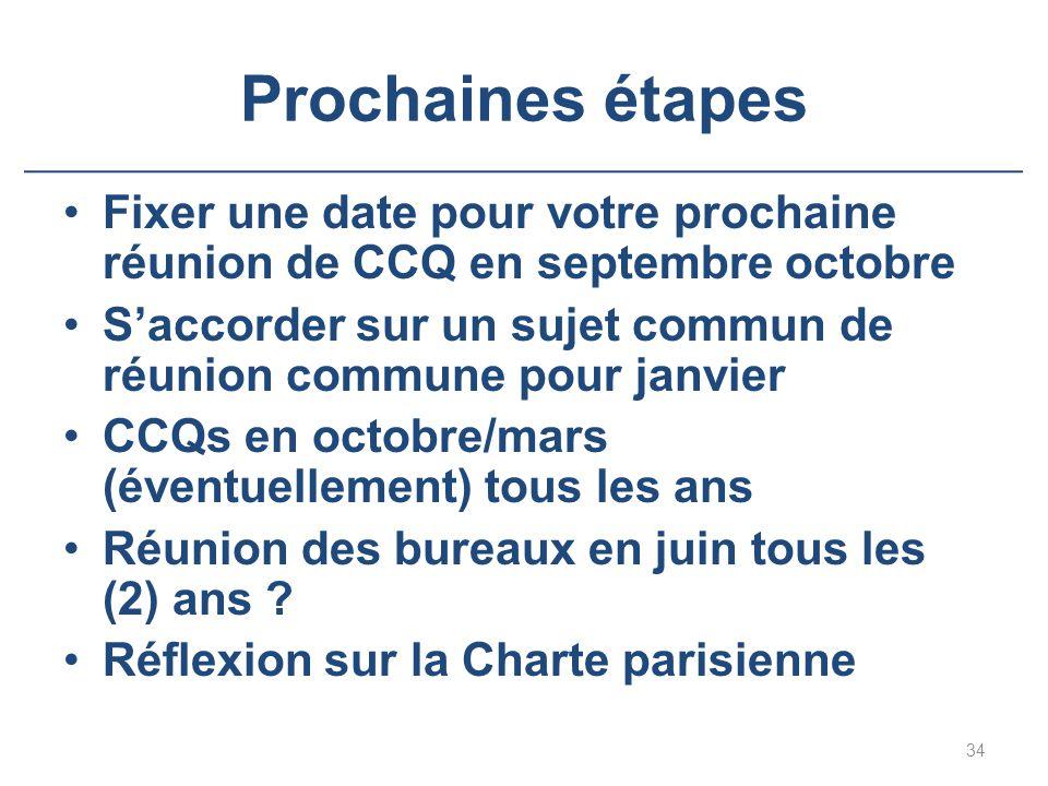 Prochaines étapes Fixer une date pour votre prochaine réunion de CCQ en septembre octobre.