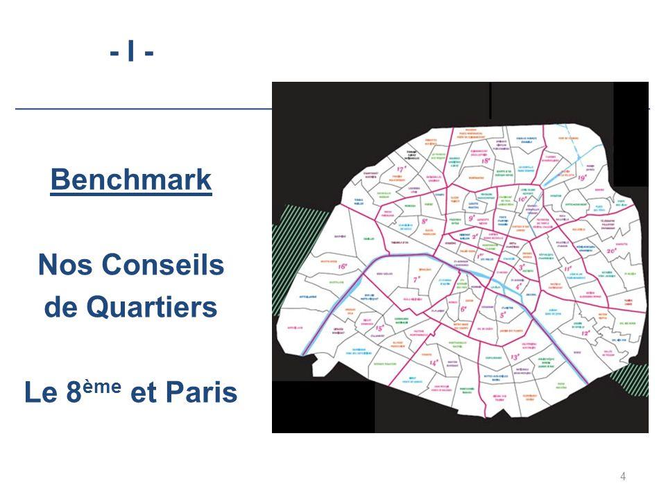 - I - Benchmark Nos Conseils de Quartiers Le 8ème et Paris