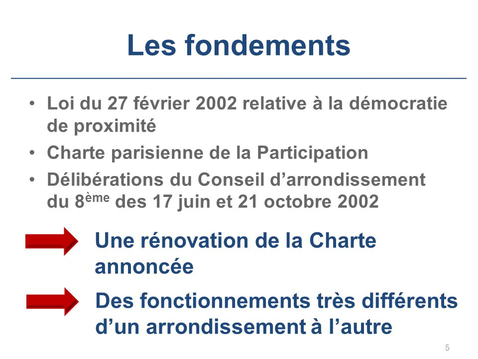 Les fondements Une rénovation de la Charte annoncée