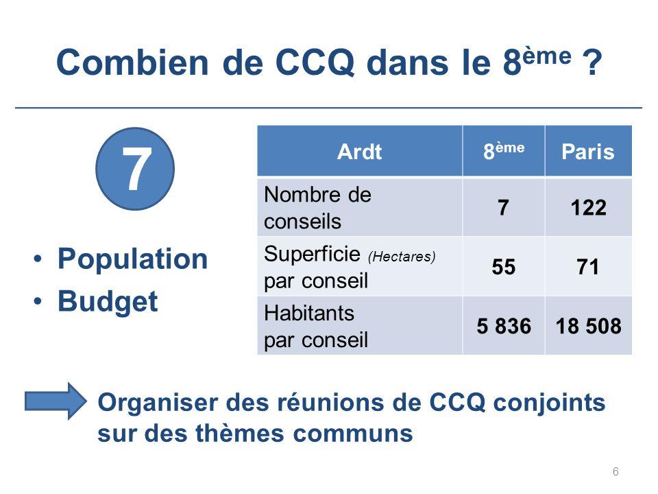 Combien de CCQ dans le 8ème