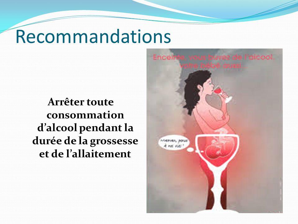 Recommandations Arrêter toute consommation d'alcool pendant la durée de la grossesse et de l'allaitement.