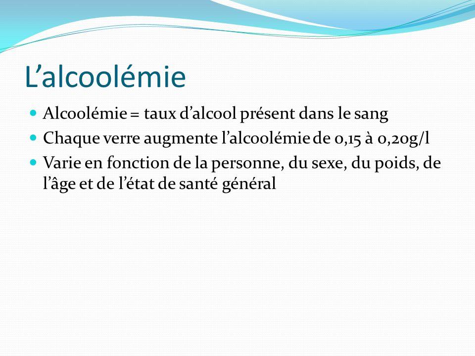 L'alcoolémie Alcoolémie = taux d'alcool présent dans le sang