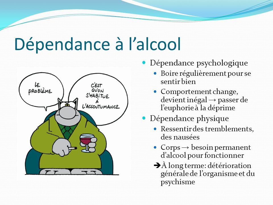 Dépendance à l'alcool Dépendance psychologique Dépendance physique