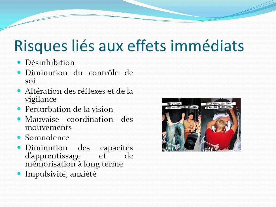 Risques liés aux effets immédiats