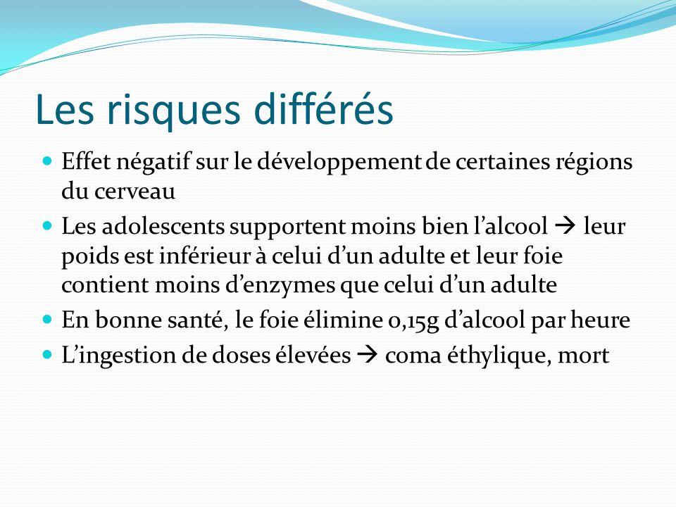 Les risques différés Effet négatif sur le développement de certaines régions du cerveau.