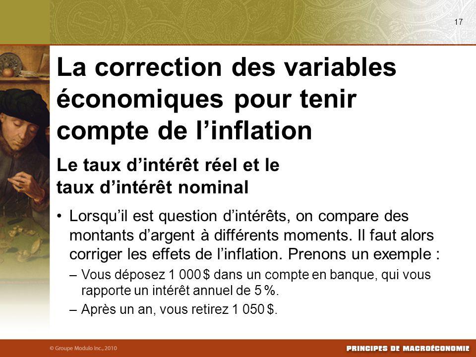 08/03/09 17. La correction des variables économiques pour tenir compte de l'inflation. Le taux d'intérêt réel et le taux d'intérêt nominal.