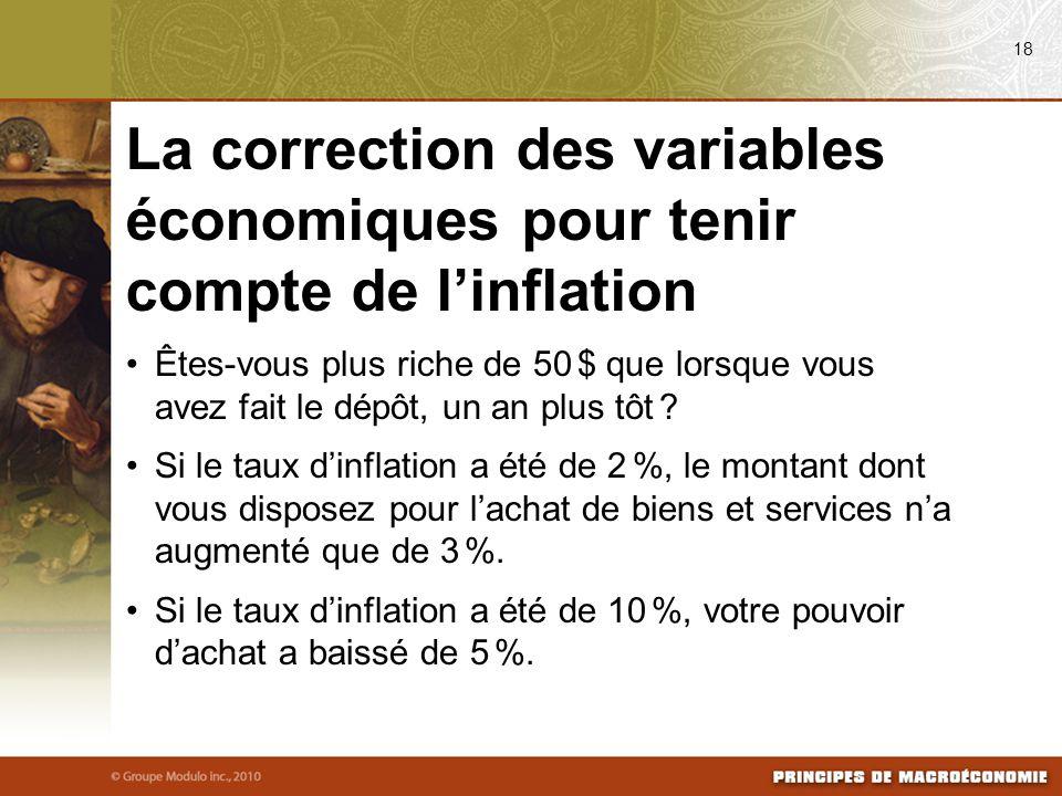08/03/09 18. La correction des variables économiques pour tenir compte de l'inflation.