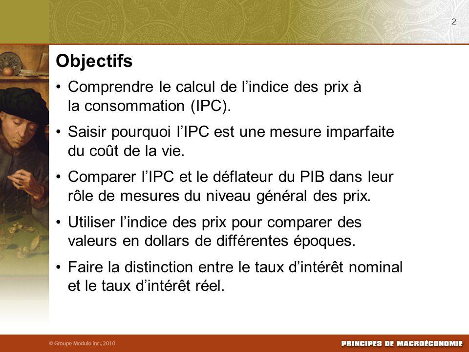 08/03/09 2. Objectifs. Comprendre le calcul de l'indice des prix à la consommation (IPC).