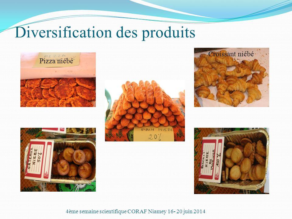 Diversification des produits