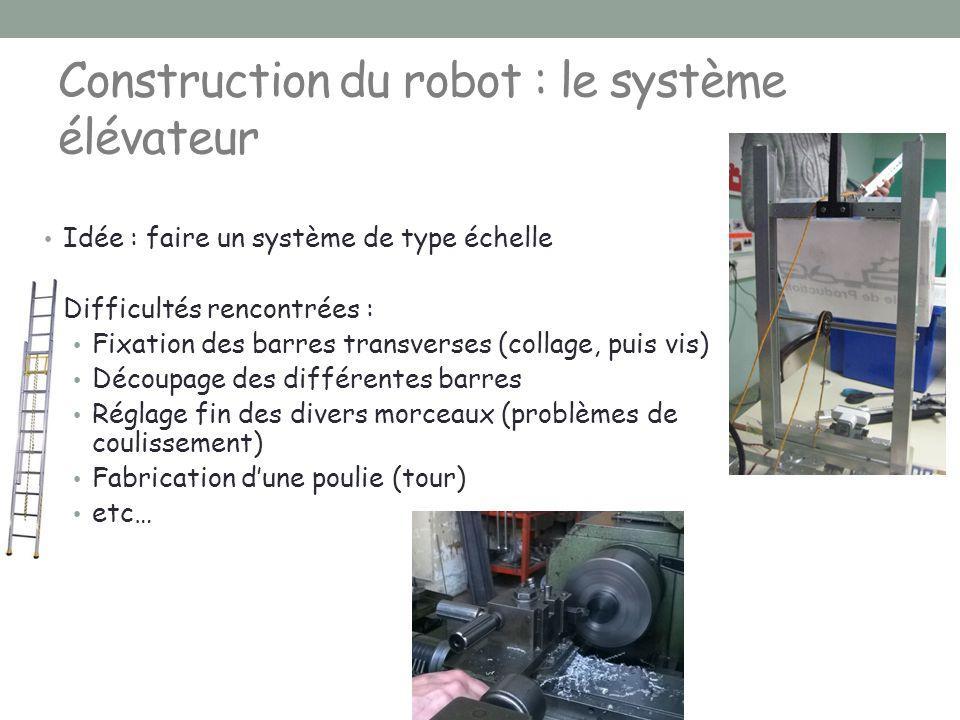 Construction du robot : le système élévateur