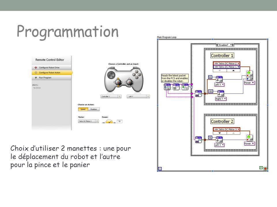 Programmation Choix d'utiliser 2 manettes : une pour