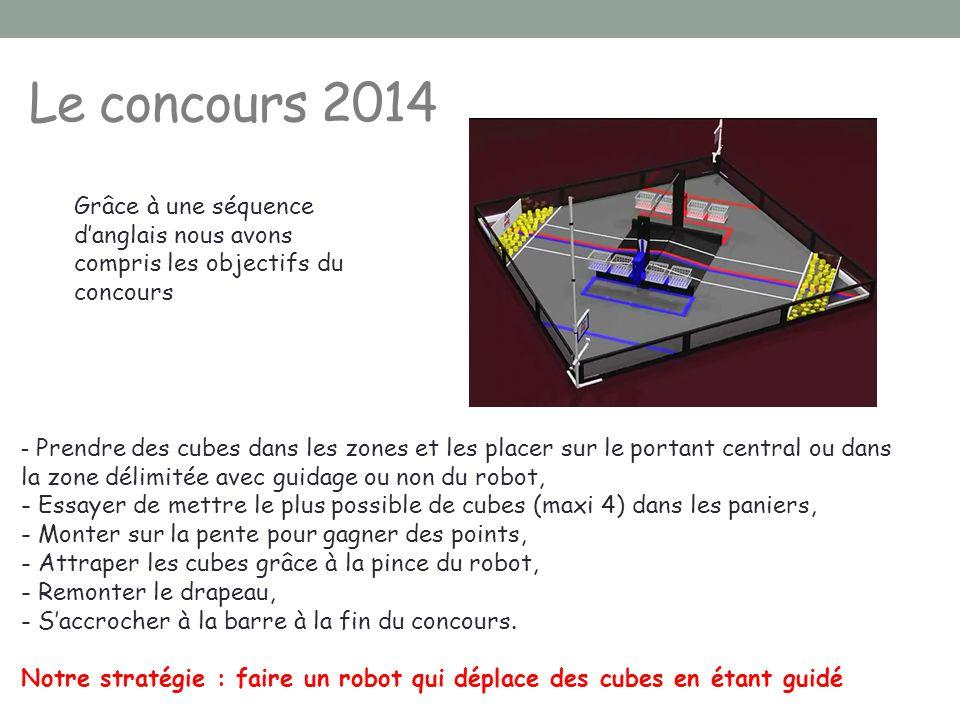Le concours 2014 Grâce à une séquence d'anglais nous avons compris les objectifs du concours.