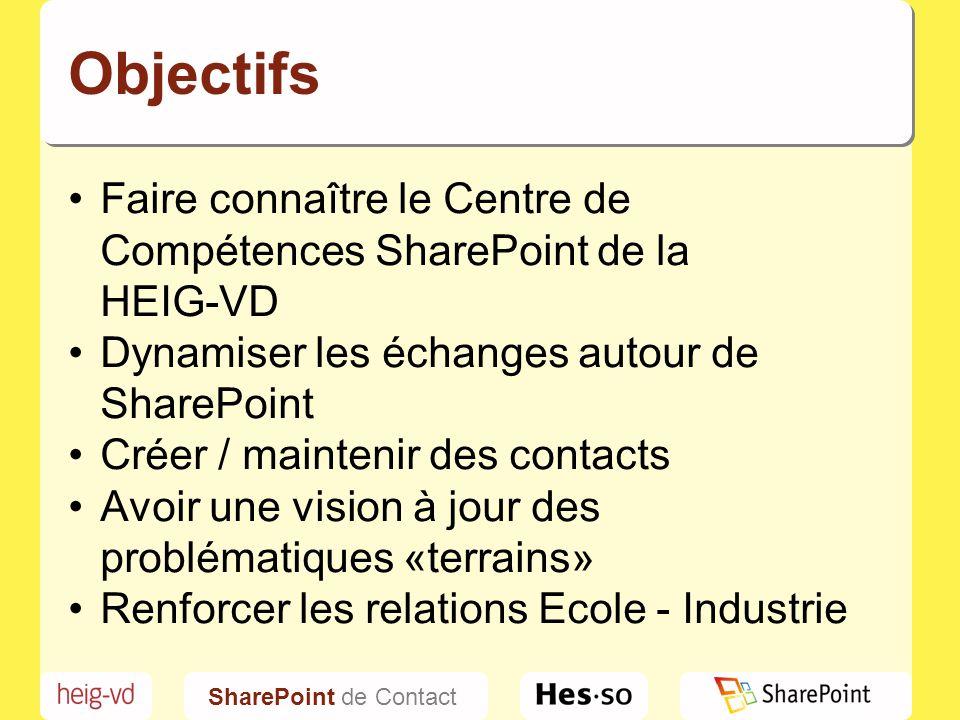 Objectifs Faire connaître le Centre de Compétences SharePoint de la HEIG-VD. Dynamiser les échanges autour de SharePoint.