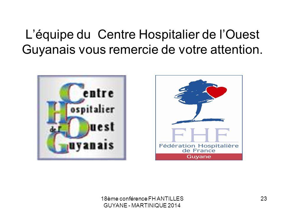 18ème conférence FH ANTILLES GUYANE - MARTINIQUE 2014