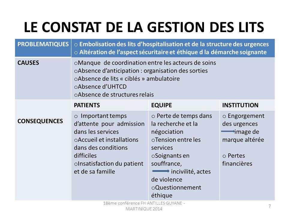 LE CONSTAT DE LA GESTION DES LITS