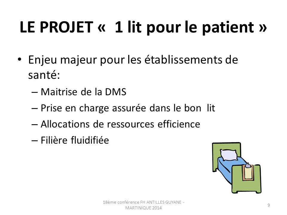 LE PROJET « 1 lit pour le patient »