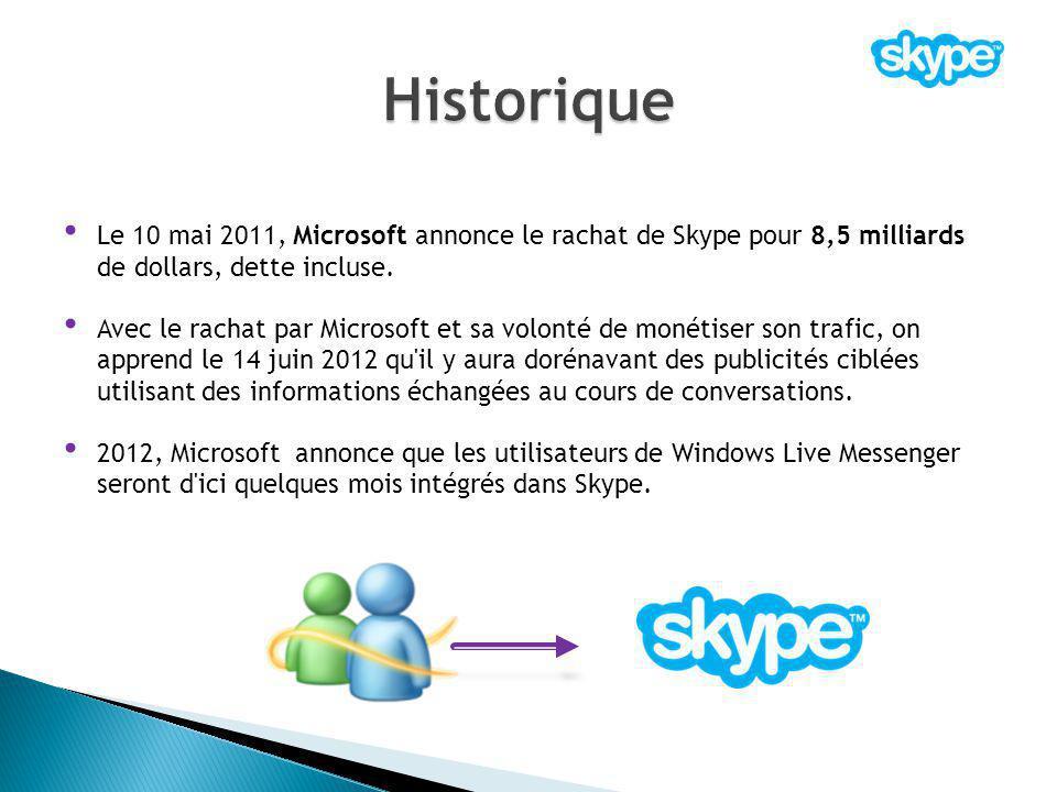 Historique Le 10 mai 2011, Microsoft annonce le rachat de Skype pour 8,5 milliards de dollars, dette incluse.