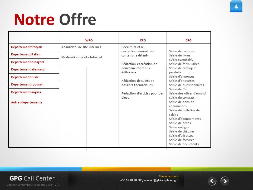 Notre Offre GPG Call Center 4 WPO KPO BPO Département français