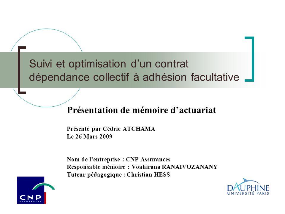 Suivi et optimisation d'un contrat dépendance collectif à adhésion facultative