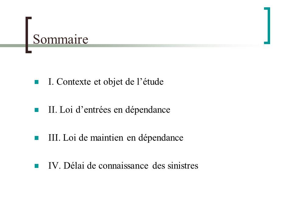 Sommaire I. Contexte et objet de l'étude