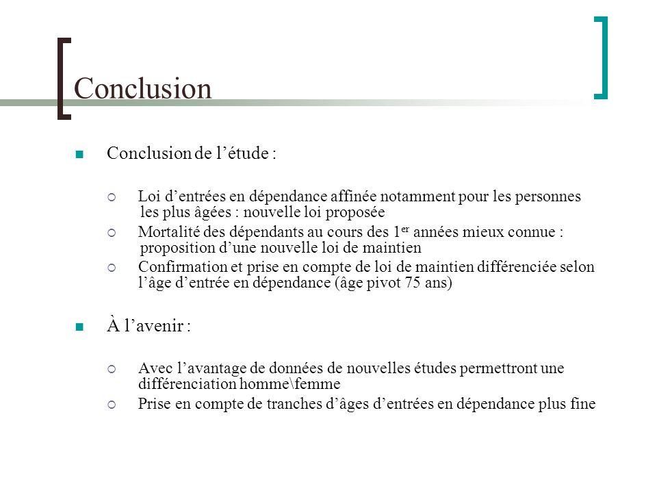 Conclusion Conclusion de l'étude : À l'avenir :