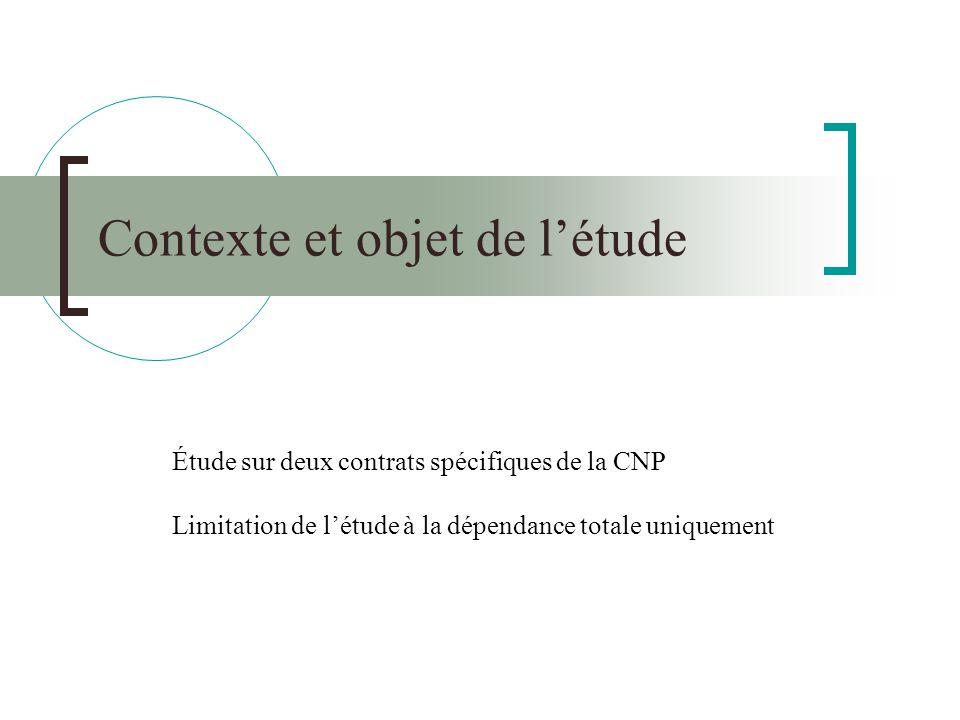 Contexte et objet de l'étude