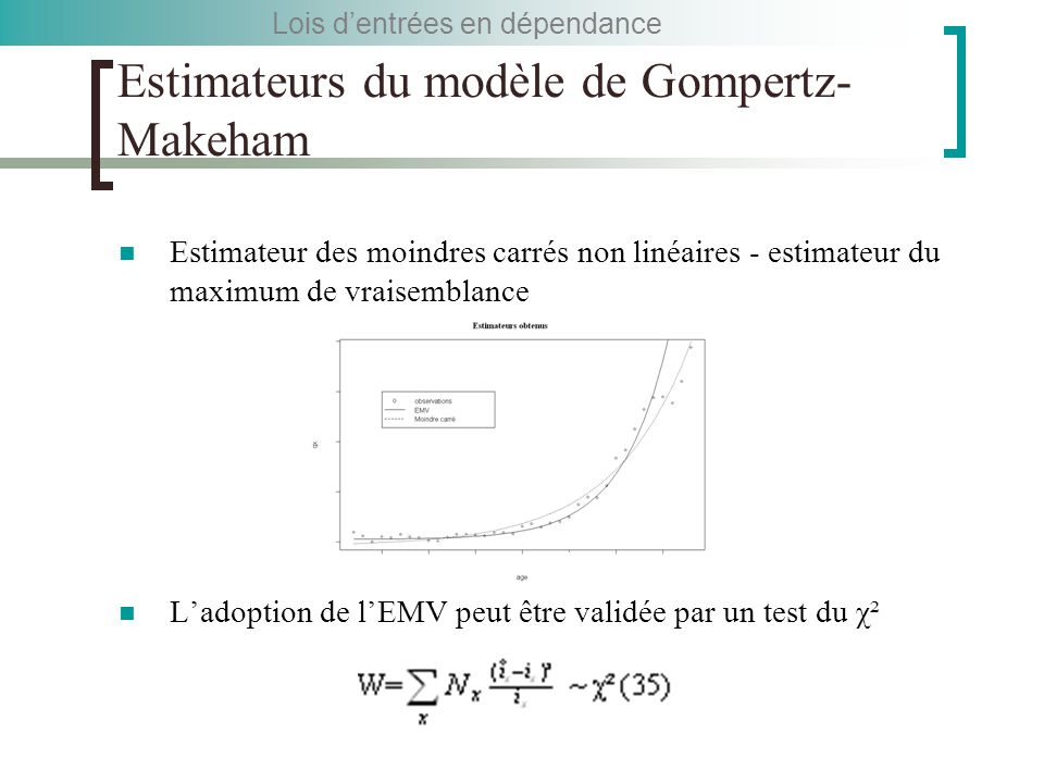Estimateurs du modèle de Gompertz-Makeham